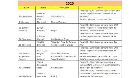 Calendario Fiere Toscana 2020.Definito Calendario 2020 Fiere Nazionali Ed Estere A Cui
